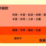 香蘇散・参蘇飮の違い