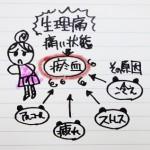 生理痛でセルフチェック→不妊症のヒント