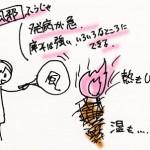 消風散(しょうふうさん):痒みを止めて身体を養う欲張りな処方